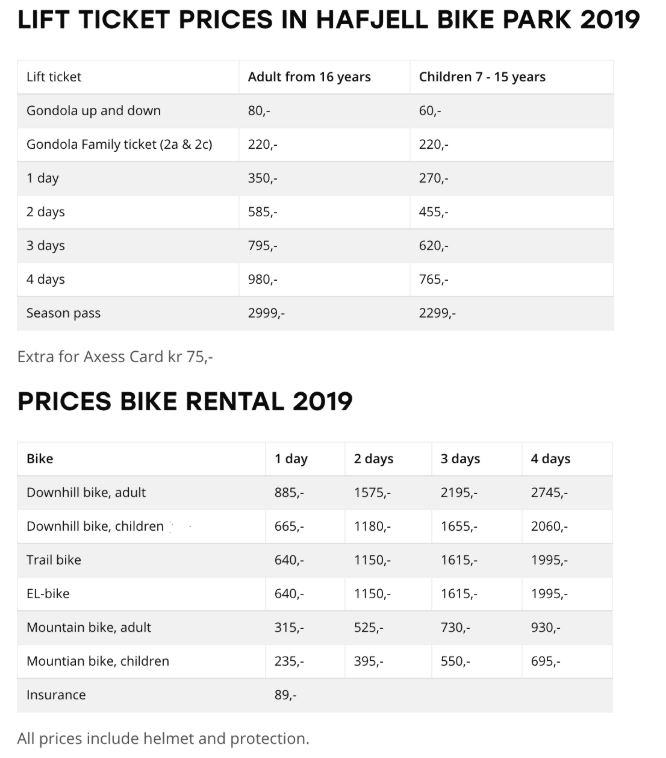 prices lift pass and bike rental